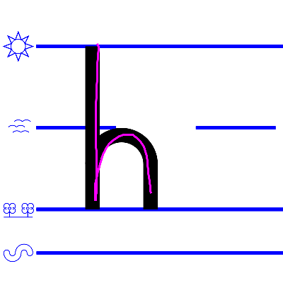 lower case h